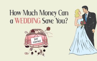 This is an interesting take on how spending money on a wedding may help you in the long run. The Moneysupermarket infographic below shows how getting married can actually save you money and it has some interesting data on the world of dating (when did it all get so expensive?).
